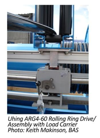 Uhing-Rollringgetriebe-ARG4-60.jpg