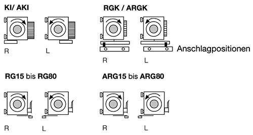 RG07-dt.Z-KI-AKI-Abb-A.jpg