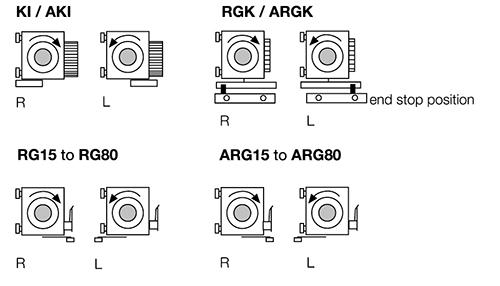 RG07-en.Z-KI-AKI-Abb-A.jpg